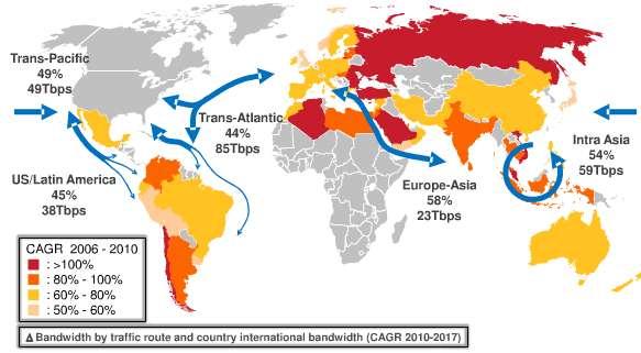 International Bandwidth Growth 2010 – 2017, TeleGeography